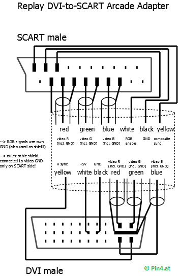 scart to hdmi cable diagram  scart  free engine image for user manual download